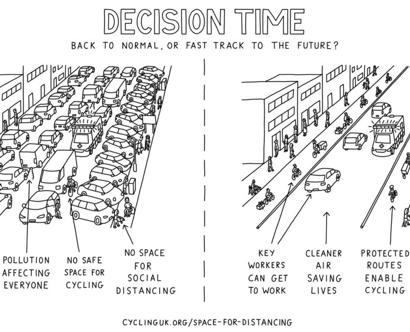 Decision time. Cartoon showing the potential future for walking and cycling.
