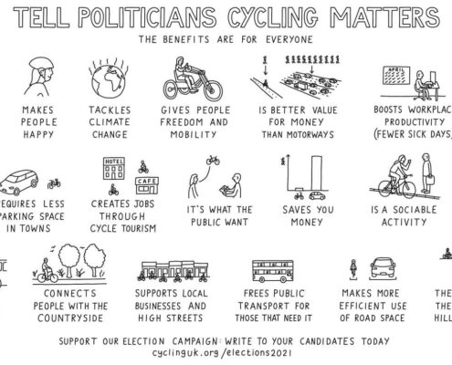 Tell politicians cycling matters